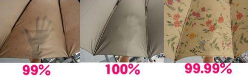 紫外線100%カットのサンバリアの傘やハットで紫外線対策は万全に【格安情報有り】